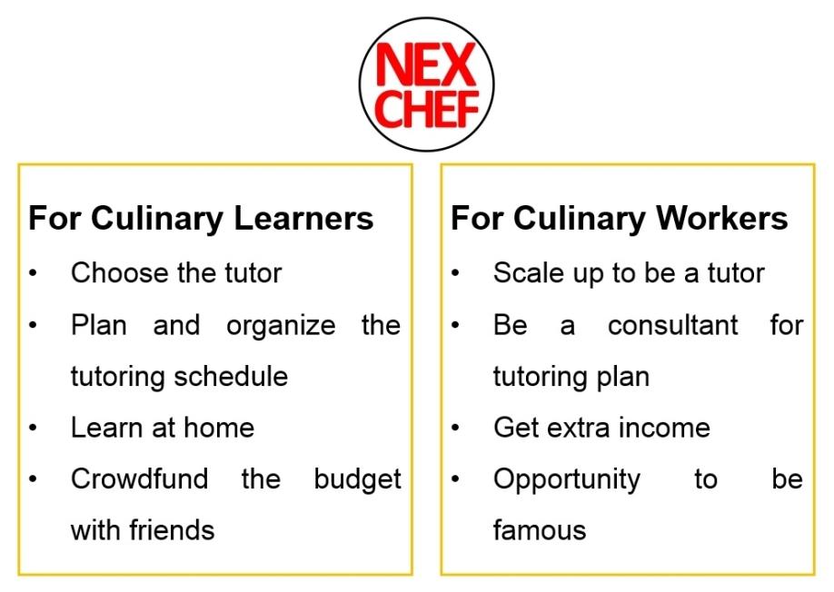 nexchef platform edukasi kuliner praktis
